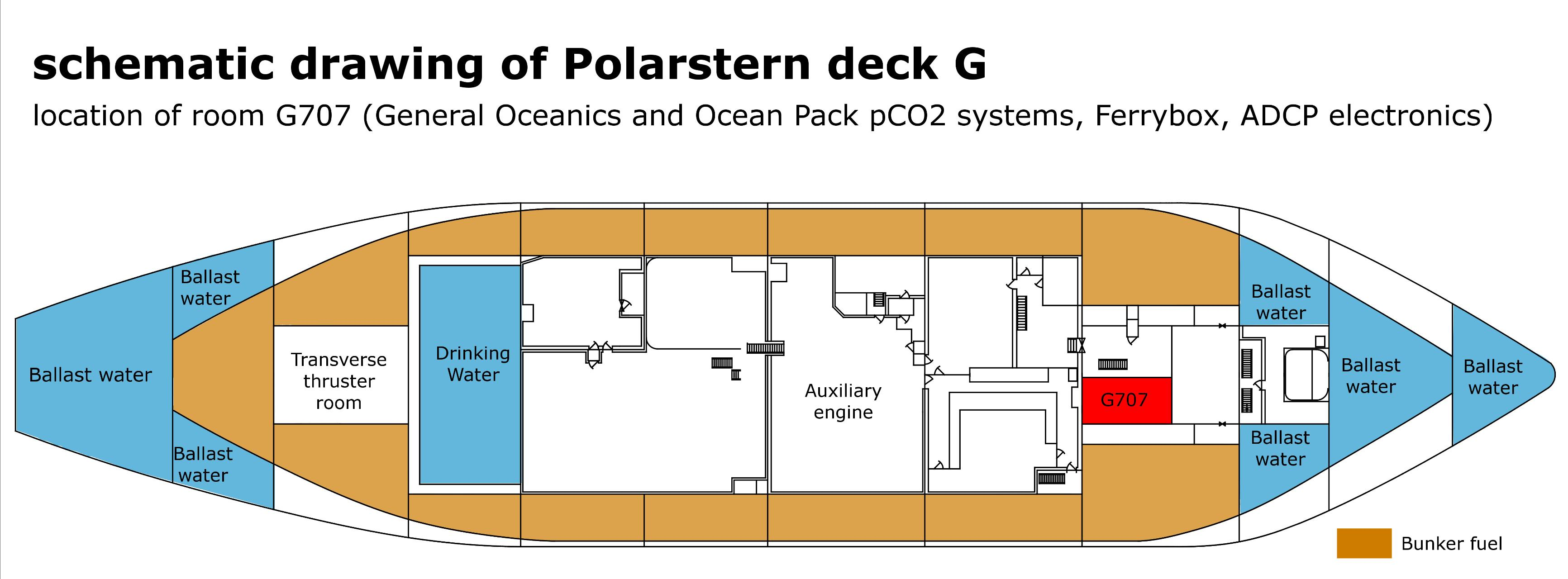 Pco2 Monitoring System General Oceanics Go Fs Polarstern Fuel Pressure Diagram View In Sensorawide